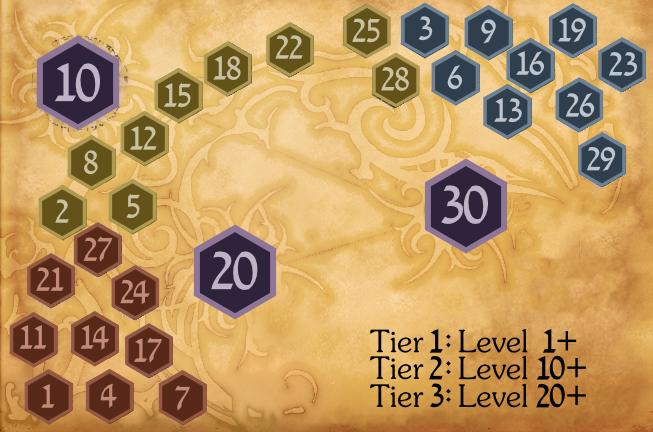 A cada level o jogador aumenta o número de Runas que pode ter em seu Livro de Runas (Foto: leagueoflegends.wikia)