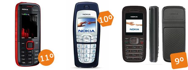 Nokia 1208 vendeu 100 milhões de unidades, seguido pelo 6010 [75 milhões] e 5130 [65 milhões] (Foto: Arte/Divulgação)