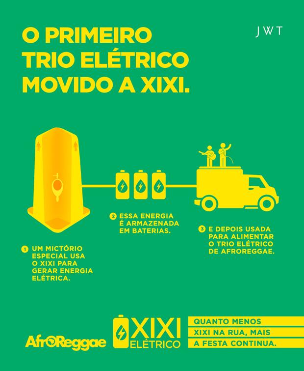 Xixi Elétrico (Foto: Divulgação)