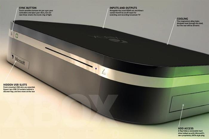 Modelo de Xbox criado por fãs prevê como vai ser o novo console (Foto: Reprodução/CVG)