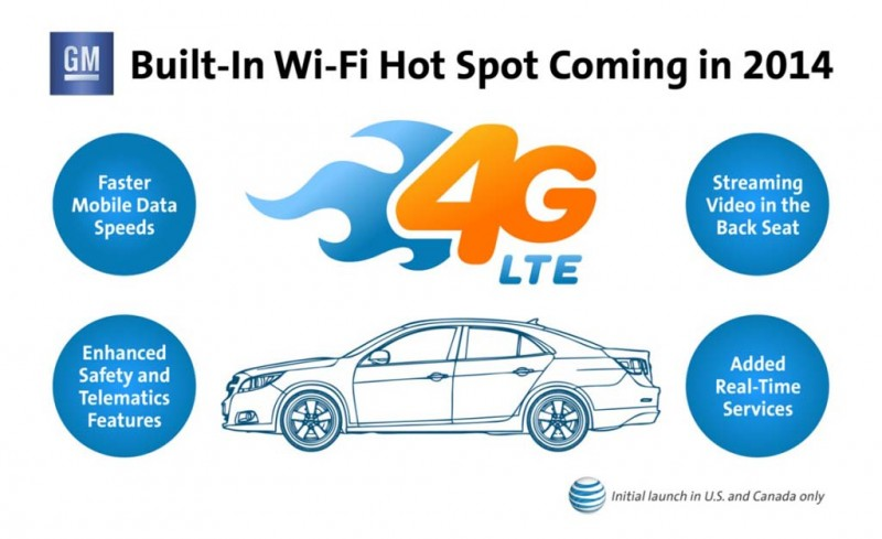 General Motors incluirá conectividade 4G em seus veículos até 2014. (Foto: Divulgação)