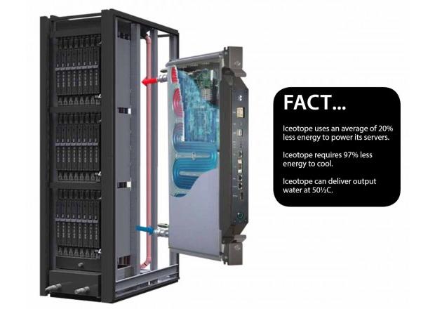 Ideia simplifica gerenciamento de grandes datacenters (Foto: Reprodução)