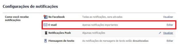 Desabilitando as notificações do Facebook por e-mail (Foto: Aline Jesus/Reprodução) (Foto: Desabilitando as notificações do Facebook por e-mail (Foto: Aline Jesus/Reprodução))