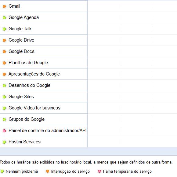 Erro: falha nos aplicativos do Google prejudicam os usuários (Foto: Reprodução/ Google)