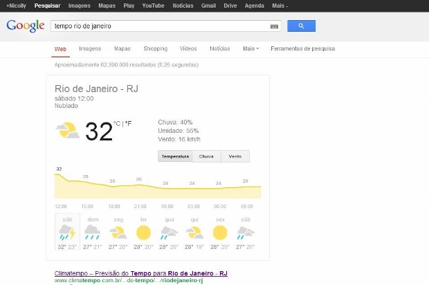 Previsão do tempo no Google (620x412)