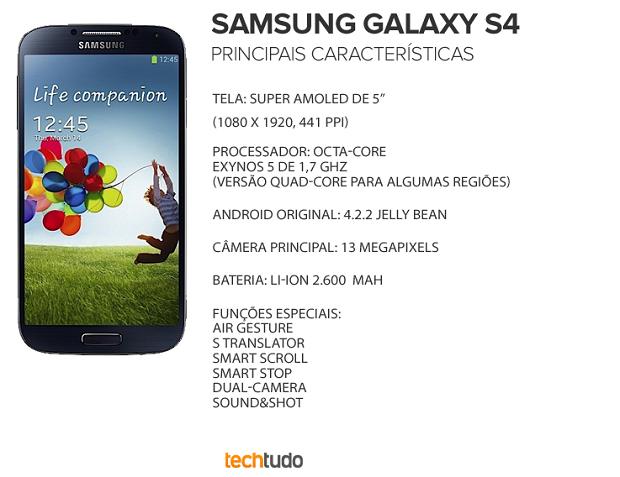 Galaxy S4 chega hoje ao Brasil (Foto: TechTudo) (Foto: Galaxy S4 chega hoje ao Brasil (Foto: TechTudo))
