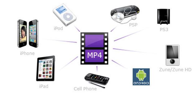 MP4 é o formato de vídeo mais popular atualmente (Foto: Reprodução / videoconverterfactory.com)     MP4 é o formato de vídeo mais popular atualmente (Foto: Reprodução / videoconverterfactory.com)