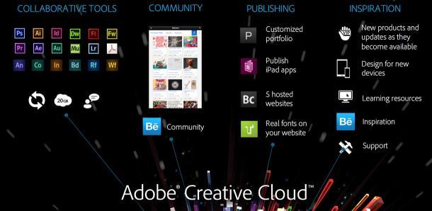 Creative Cloud vai substituir o Creative Suite na Adobe (Foto: Divulgação)