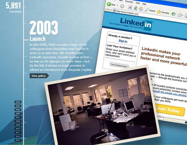 LinkedIn completa 10 anos com 225 milhões de usuários em todo mundo. Rede social de contatos profissionais nasceu em 2003 (Foto: Divulgação / LinkedIn)