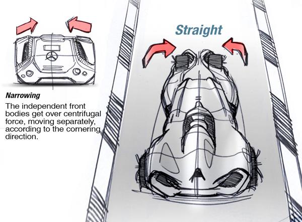 Nas retas, o Mercedes ficaria mais estreito para ganhar mais velocidade final (Foto: Reprodução)