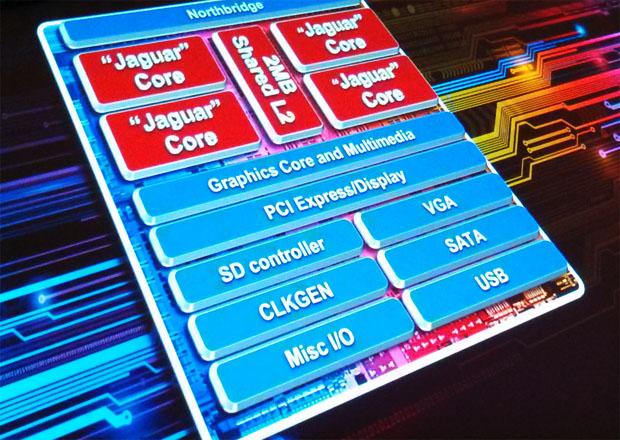 Esquema do processador AMD: quad-core baseado na arquitetura Jaguar x86 (Foto: Isadora Díaz/TechTudo)