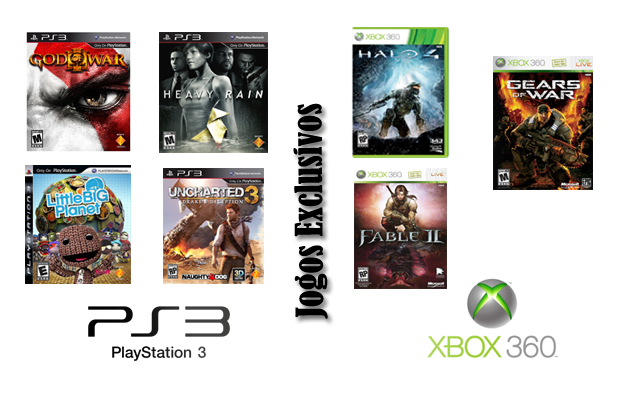 Diversos games exclusivos para PS3 e Xbox 360 (Foto: TechTudo)