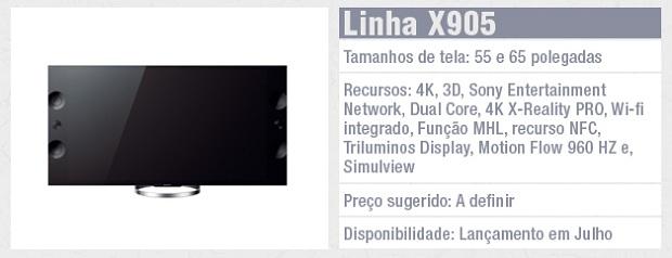 X905 é a TV da Copa do Mundo (Foto: Divulgação/Sony)