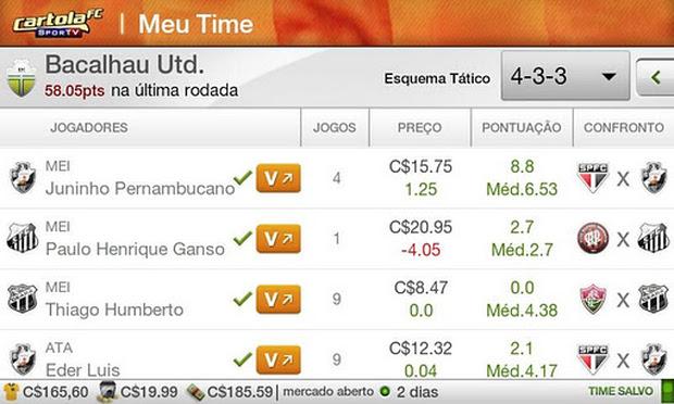 Monte o time dos seus sonhos no Cartola FC (Foto: Divulgação)