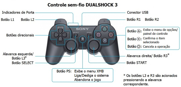 controle_ps3
