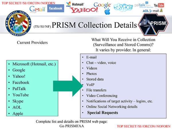 Prism foi revelado por jornal norte-americano (Foto: Reprodução/The Washington Post)