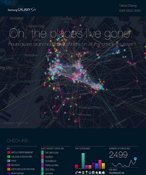 O novo Foursquare Time Machine (Foto: Divulgação)