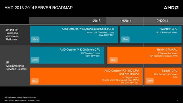Novo processador da AMD com suporte à ARM será lançado em 2014 (foto: Divulgação)