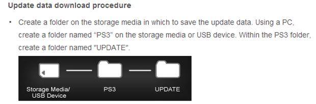 Conforme indicado pela Sony, este é o caminho para salvar o arquivo no pendrive (Foto: Reprodução)