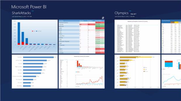 Microsoft anunciou o Power BI em post no blog oficial (Foto: Divulgação/Microsoft)