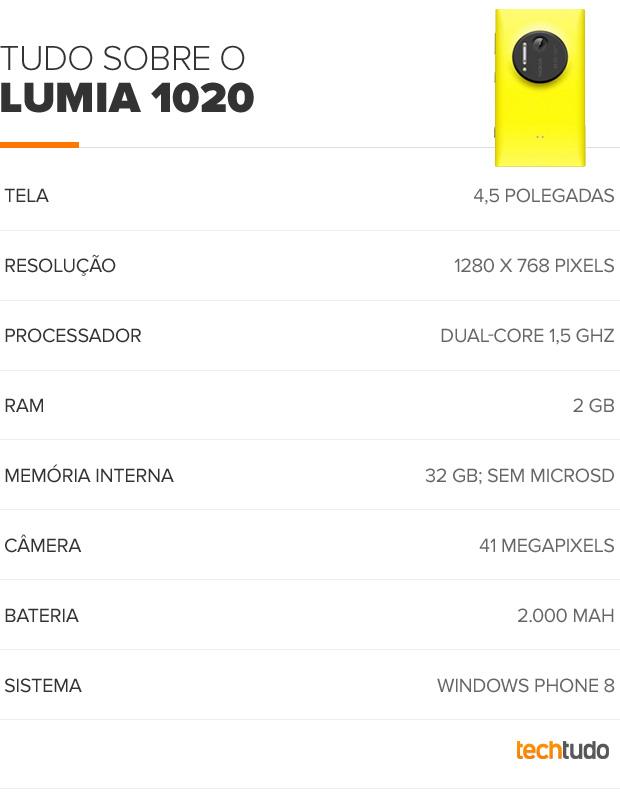 Especificações técnicas do Lumia 1020 (Foto: Arte/TechTudo)