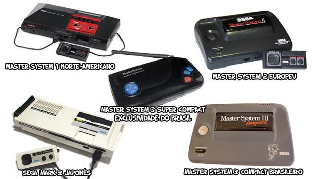 Algo que não faltou na longa vida do Master System foram diferentes modelos (Foto: wikipedia.org / Reprodução: Rafael Monteiro) (Foto: Algo que não faltou na longa vida do Master System foram diferentes modelos (Foto: wikipedia.org / Reprodução: Rafael Monteiro))