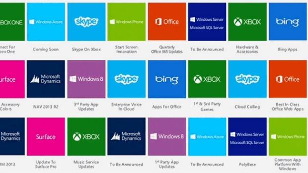 Inovações de 2014 da Microsoft foram apresentadas em evento (Foto: Reprodução/IntoMobile)