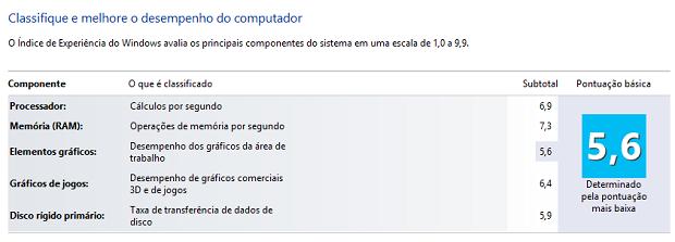 Índice do notebook no Windows é regular (Foto: Reprodução/Thiago Barros)