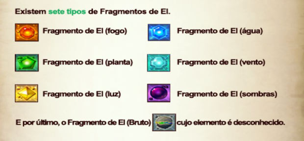 Todos os Fragmentos de El existentes no jogo (Foto: Divulgação)