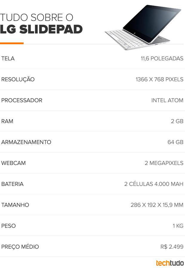 LG SlidePad (Foto: Arte/TechTudo)