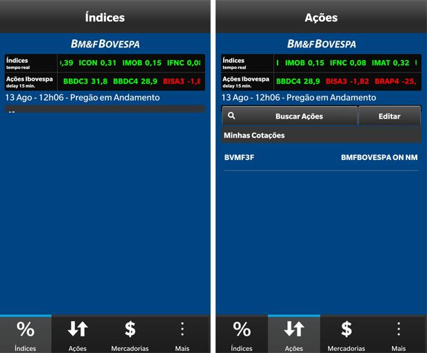 BMFBOVESPA traz informações do mercado financeiro atualizadas em tempo real (Foto: Reprodução/Elson de Souza)