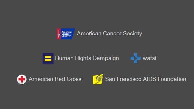 Instituições que serão ajudadas pela projeto. (Foto: Divulgação)