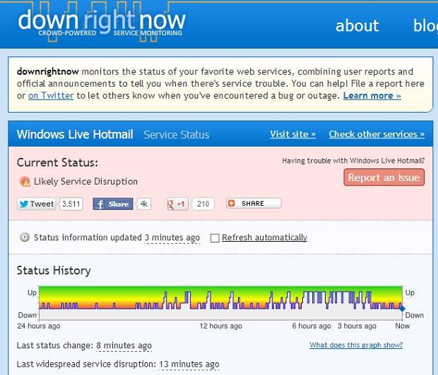 Site revela que Outlook está com instabilidade (Foto: Reprodução)