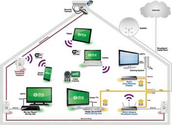A tecnologia foi desenvolvida pelas gigantes do setor de telecomunicações dos Estados Unidos (Foto: Divulgação)