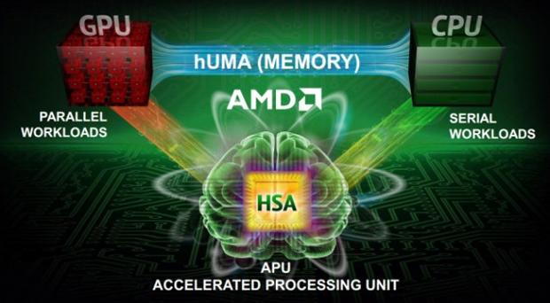 Tecnologia hUMA pode fazer o PS4 ganhar do Xbox One em desempenho bruto (Foto: Reprodução)