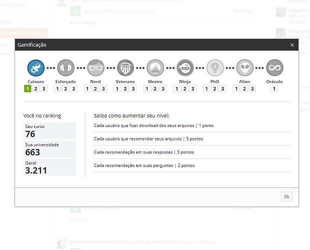 No menu de gameficação, o sistema dá dicas de como aumentar a participação no PD e chegar a oráculo (Foto: Reprodução/Karla Soares)