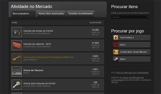 Saiba pesquisar preços no mercado do Steam antes de vender (Foto: Felipe Vinha/TechTudo)