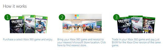 Para trocar os jogos, o usuários precisará devolver a mídia física em uma loja Microsoft e pagar uma taxa de R$ 22 (Foto: Divulgação)