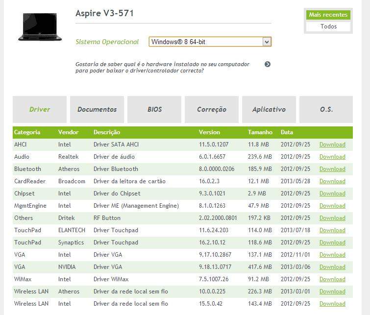 Saiba como atualizar drivers dos notebooks da Acer  (Foto: Reprodução/João Kurtz)