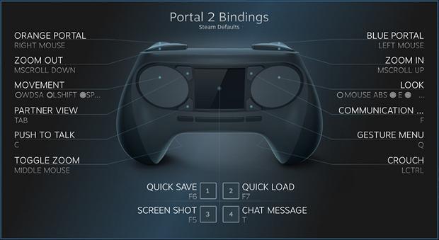 Steam Controller permitirá configurar cada um dos botões. (Foto: Divulgação)
