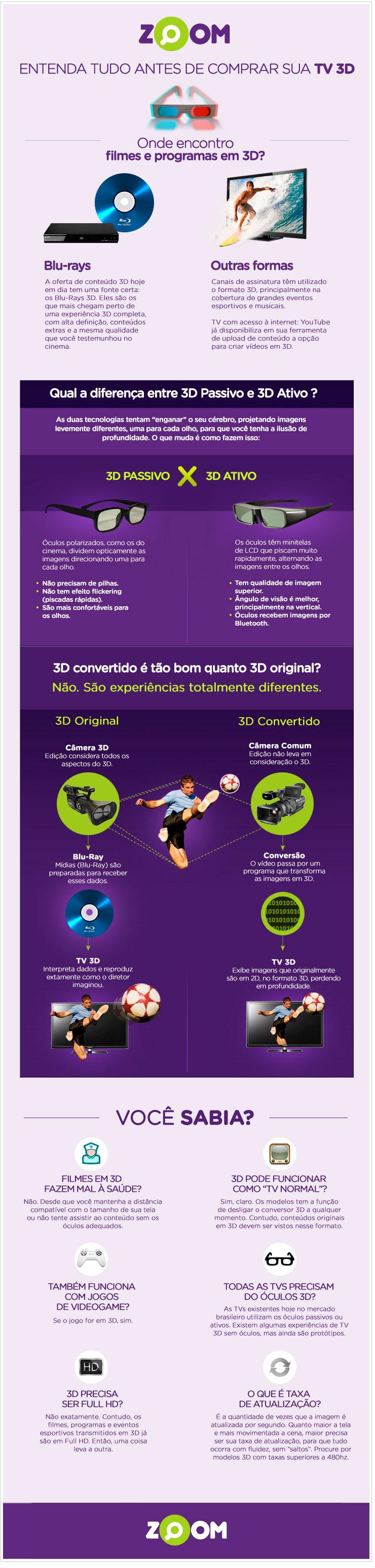 Tecnologia 3D  (Foto: Zoom.com.br)