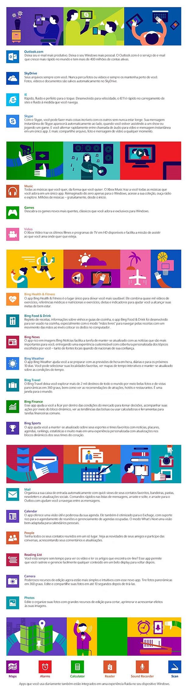 Microsoft fez infográfico com os apps (Foto: Divulgação/Microsoft)