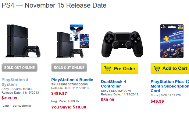 Playstation 4 nas lojas online americanas estão difíceis de ser encontrados. (Foto: Techtudo)