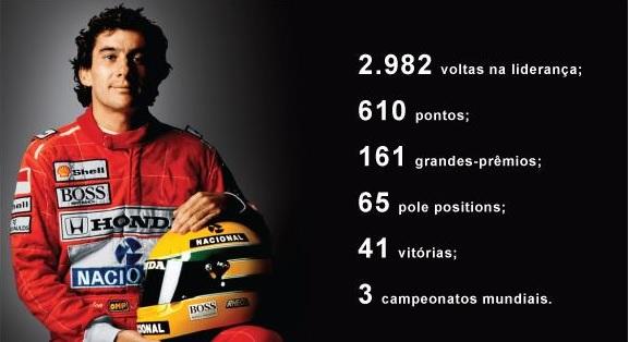 Ayrton Senna é destaque em Gran Turismo 6 (Foto: Divulgação)