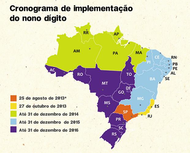 Cronograma de implementação do nono dígito (Foto: Divulgação/Anatel)