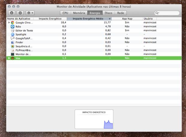 Monitor de Atividade do Mac OS X Mavericks (Foto: Reprodução/Marvin Costa)