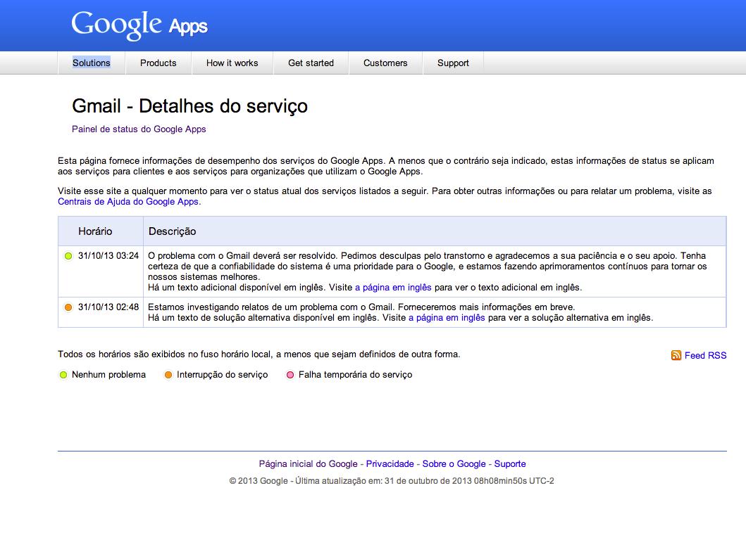Painel de status do Google mostra que Gmail enfrenta problemas  (Foto: Reprodução/Google)