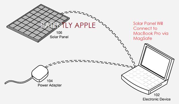 Patente foi divulgada por site nesta quinta-feira (Foto: Reprodução/Patently Apple)