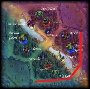 Mapa da Bot Lane de League of Legends (Foto:  League of Legends Wikia)