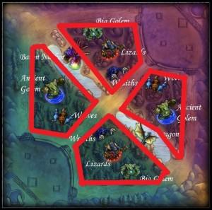 Mapa da Jungle de League of Legends (Foto:  League of Legends Wikia)